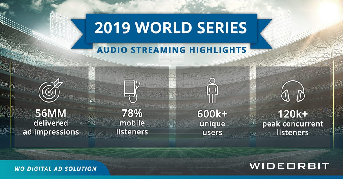 WideOrbit Streaming 2019 World Series Highlights